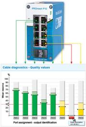 PROmesh P10 Cable Diagnostics Quality Values