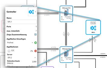 PROnetplan V2 communication details
