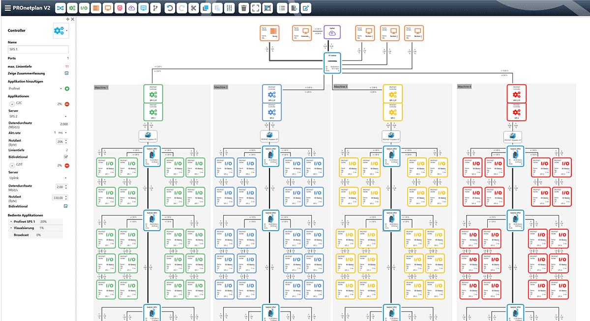 PROnetplan V2 Communication relationship details