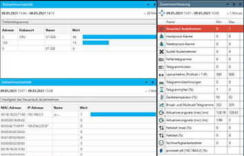 PROmanage NT V2 provides status details at a glance of your monitored machines